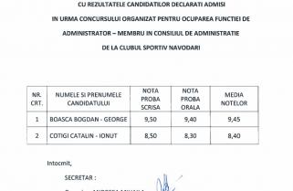 Tabel nominal cu rezultatele candidatilor declarati admisi